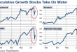 growthstocks-e1498575384153.png