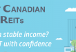 Best-Canadian-REITs-Header-1.png