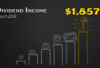 Dividend-Income-March-2019.png