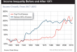 income-inequality-before-and-after-1971.png