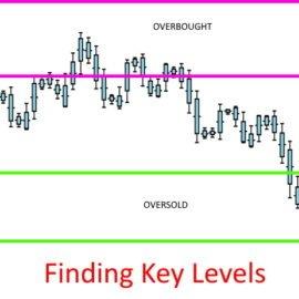 KeyLevels-270x270.jpg