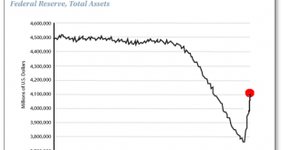 dr_chart-01-14-20-just-dont-call-it-qe.png