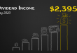 Dividend-Income-May-2020.png