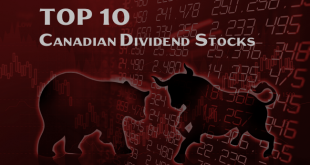 Top-10-Canadian-Dividend-Stocks.png