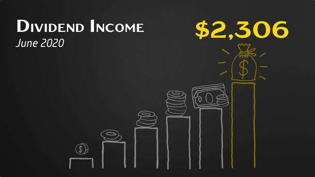 Dividend Income - June 2020