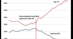 dr-chart-12-15-20-the-rich-get-richer.png